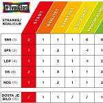 TvojGlas2014-Tabela_150x150